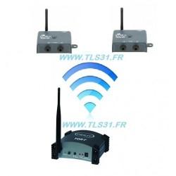 Transmetteur / Recepteur...